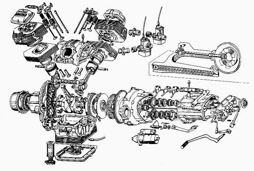 Moto Guzzi  | Guzzi Exploded