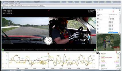 Data Analysis in 997 Cup