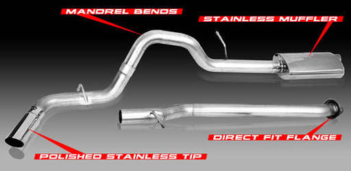 CGS Performance Products cat-back exhaust