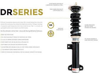 BR Racing - DR series suspension (custom)