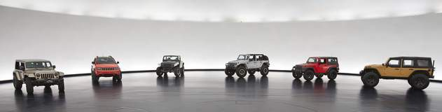 The Mopar Jeep Collection